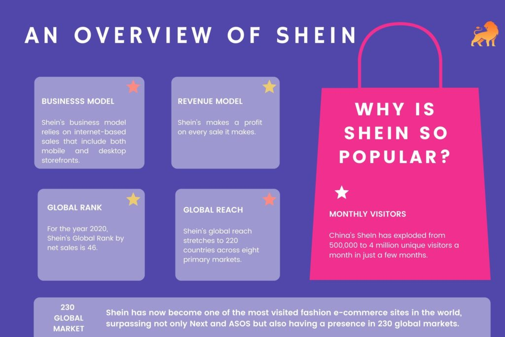 AN OVERVIEW OF SHEIN